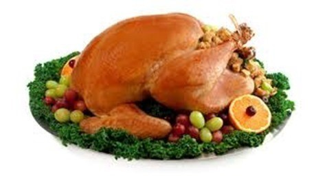 Just A Reminder If You Have Missed This The Last Half Dozen Times I Posted It Here Are Best Turkey Prices Week