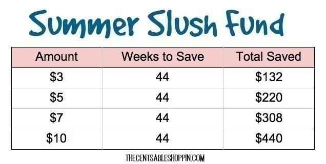 Summer Slush Fund