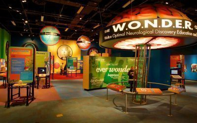 Arizona Science Center ~ FREE General Admission (2 Days ONLY)