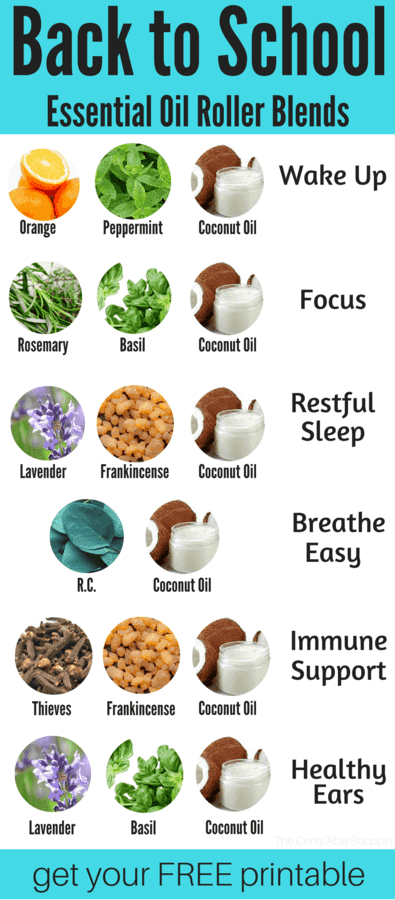 With the kids back in school, these essential oil roller blends will help with focus, energy, early mornings, a strong immune system and more!